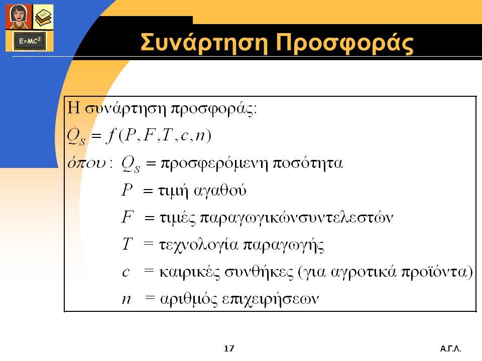 Συνάρτηση Προσφοράς Α.Γ.Λ.