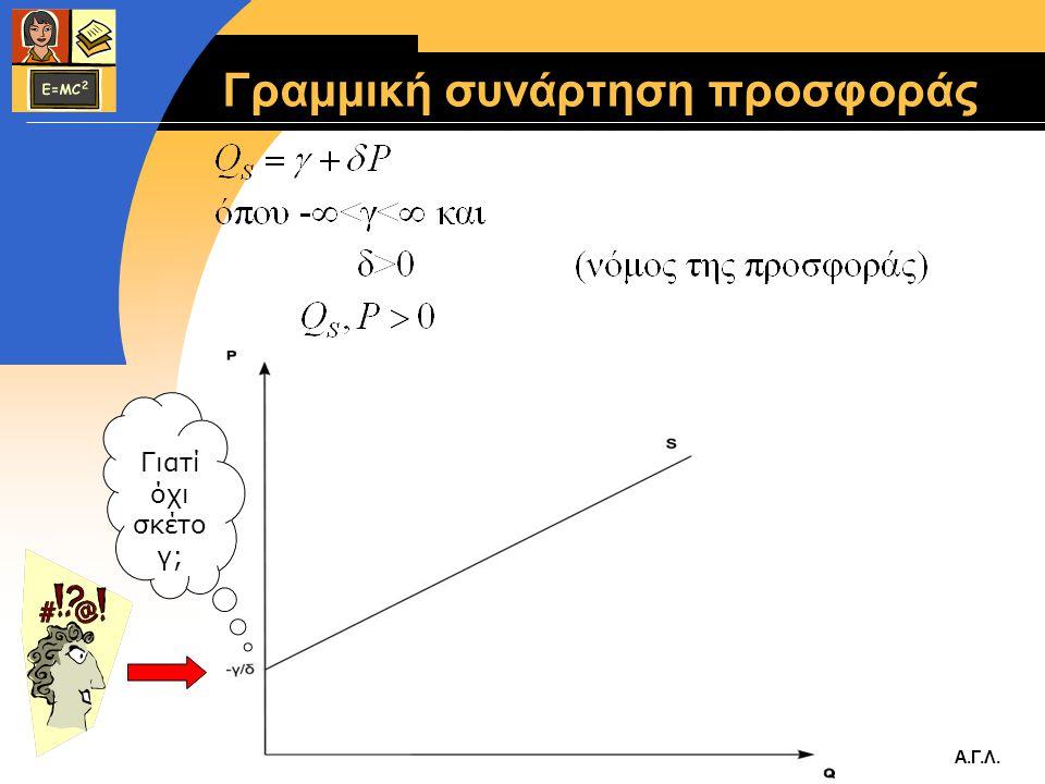 Γραμμική συνάρτηση προσφοράς