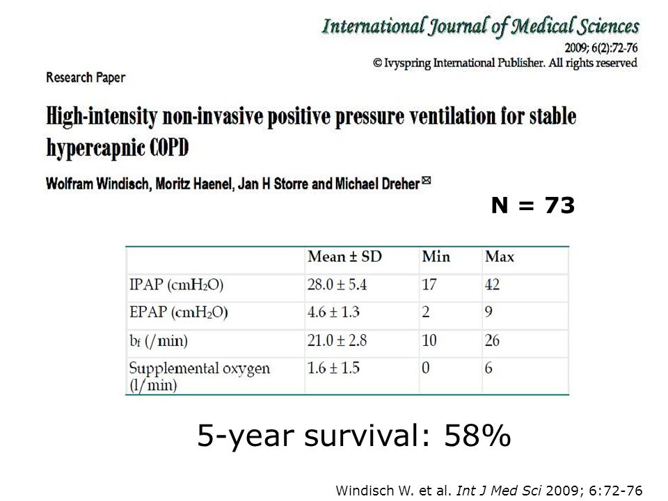 N = 73 5-year survival: 58% Windisch W. et al. Int J Med Sci 2009; 6:72-76