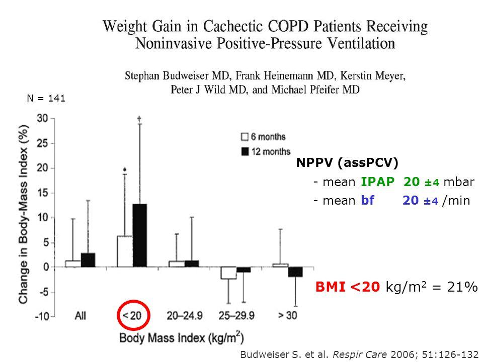 BMI <20 kg/m2 = 21% NPPV (assPCV) - mean IPAP 20 ±4 mbar