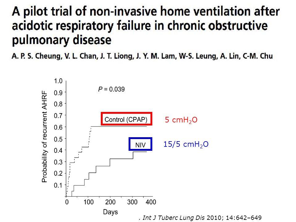 5 cmH2O 15/5 cmH2O . Int J Tuberc Lung Dis 2010; 14:642–649