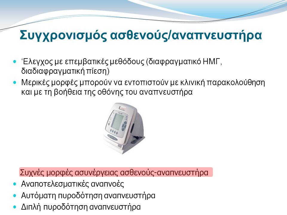 Συγχρονισμός ασθενούς/αναπνευστήρα