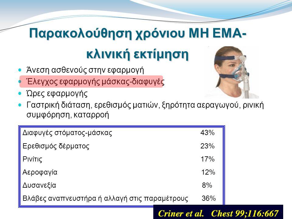 Παρακολούθηση χρόνιου ΜΗ ΕΜΑ- κλινική εκτίμηση