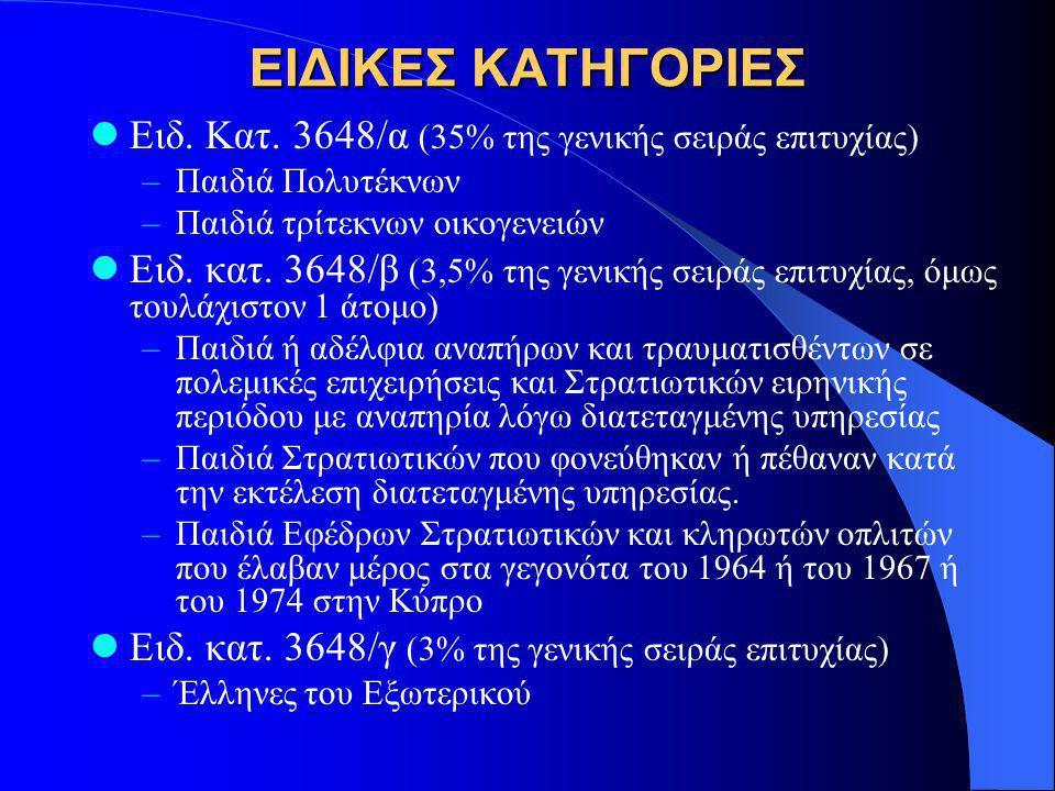 ΕΙΔΙΚΕΣ ΚΑΤΗΓΟΡΙΕΣ Ειδ. Κατ. 3648/α (35% της γενικής σειράς επιτυχίας)