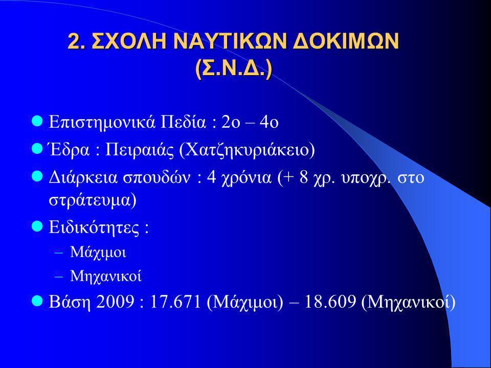 2. ΣΧΟΛΗ ΝΑΥΤΙΚΩΝ ΔΟΚΙΜΩΝ (Σ.Ν.Δ.)