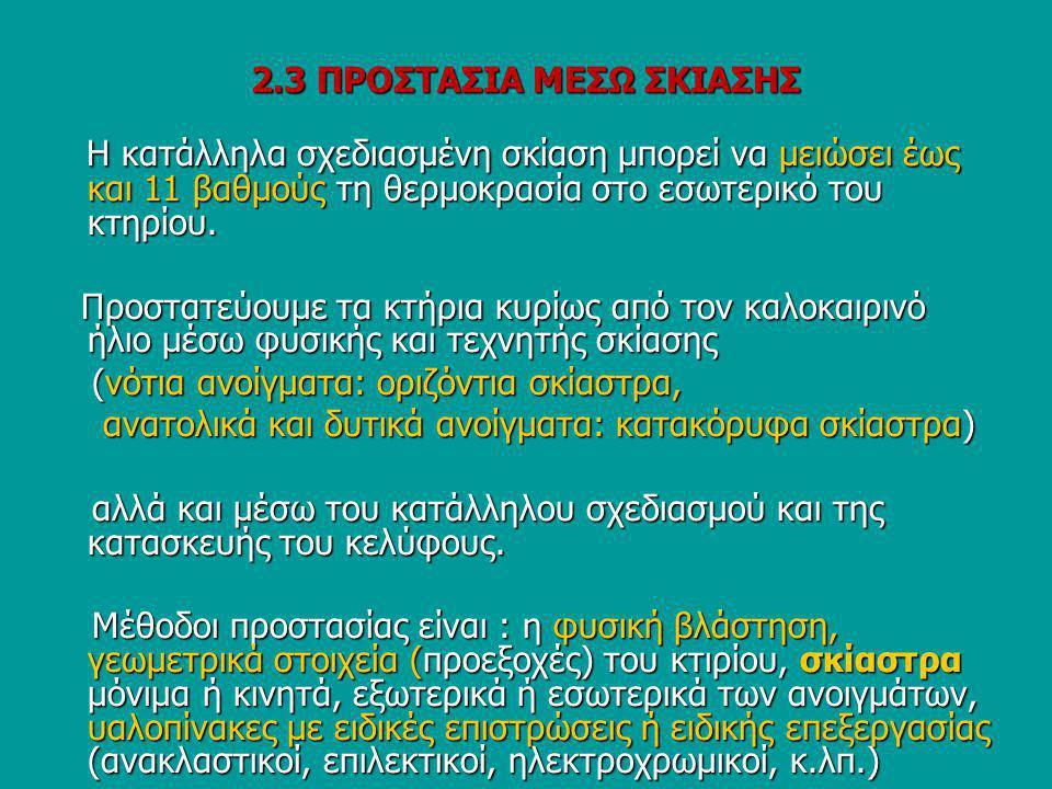 2.3 ΠΡΟΣΤΑΣΙΑ ΜΕΣΩ ΣΚΙΑΣΗΣ