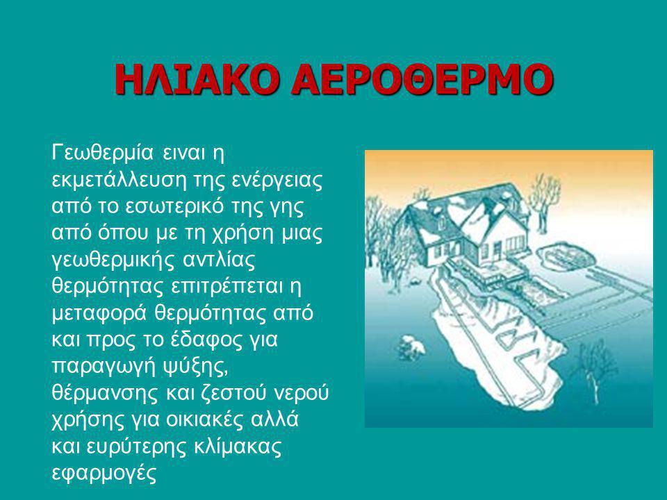 ΗΛΙΑΚΟ ΑΕΡΟΘΕΡΜΟ