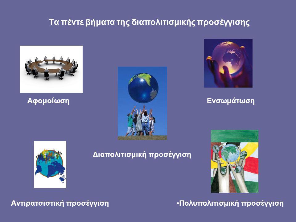 Tα πέντε βήματα της διαπολιτισμικής προσέγγισης