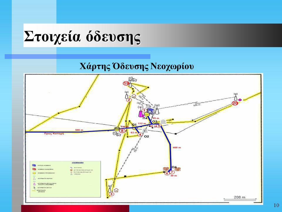 Χάρτης Όδευσης Νεοχωρίου