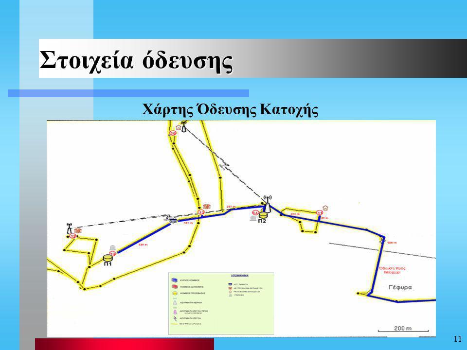 Χάρτης Όδευσης Κατοχής