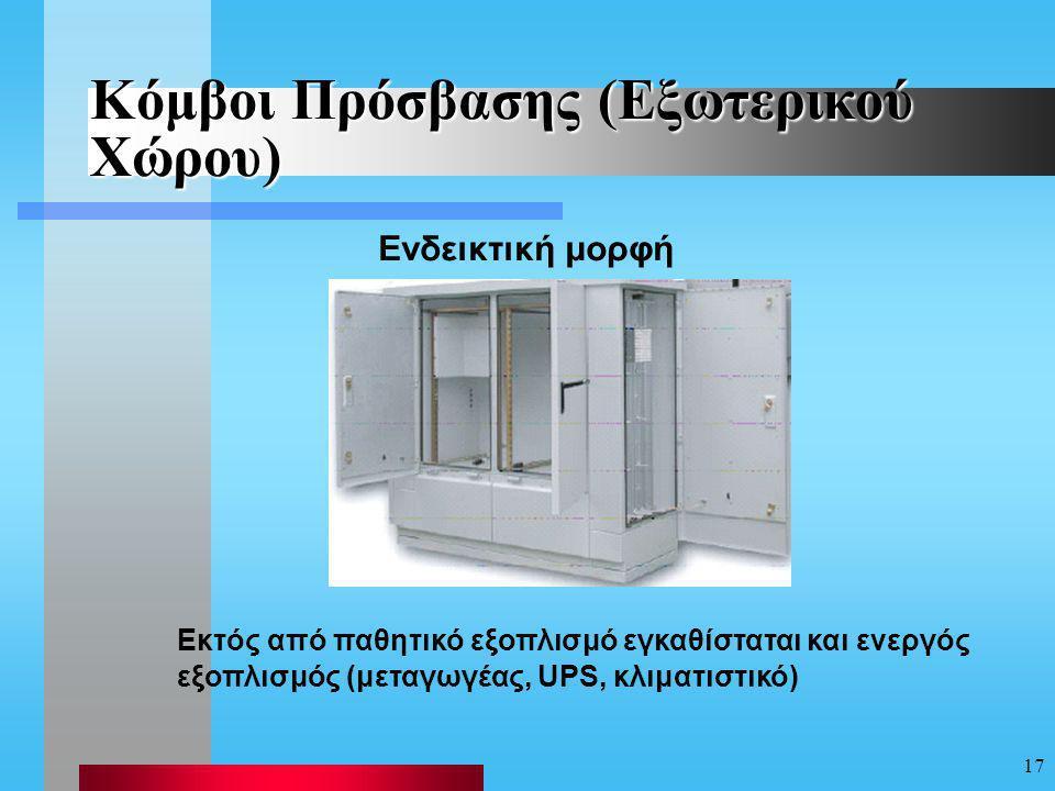 Κόμβοι Πρόσβασης (Εξωτερικού Χώρου)