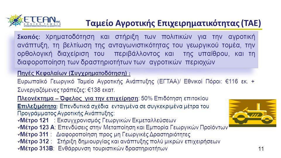 Ταμείο Αγροτικής Επιχειρηματικότητας (ΤΑΕ)