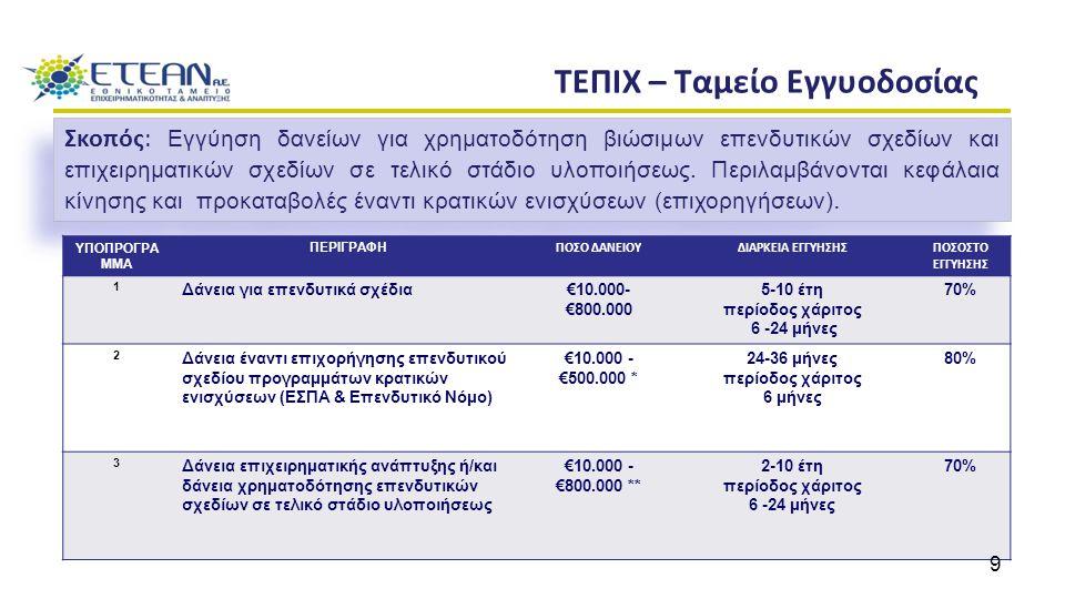 ΤΕΠΙΧ – Ταμείο Εγγυοδοσίας