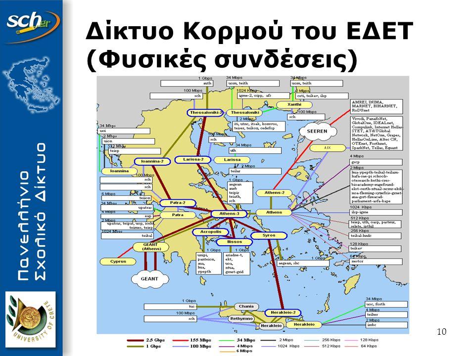 Δίκτυο Κορμού του ΕΔΕΤ (Φυσικές συνδέσεις)