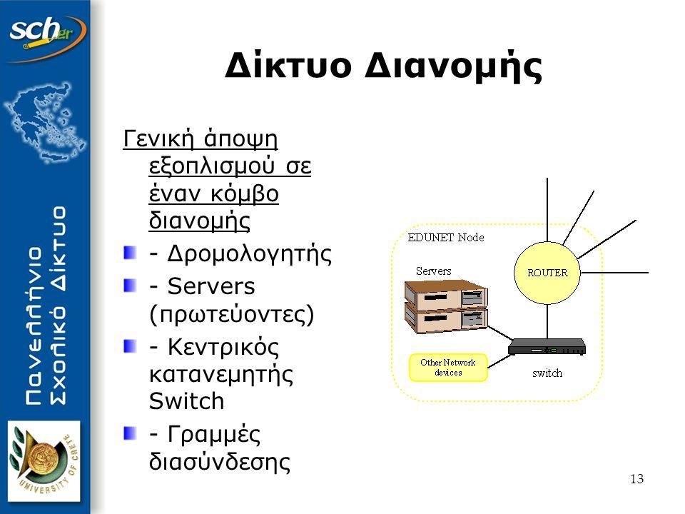 Δίκτυο Διανομής Γενική άποψη εξοπλισμού σε έναν κόμβο διανομής