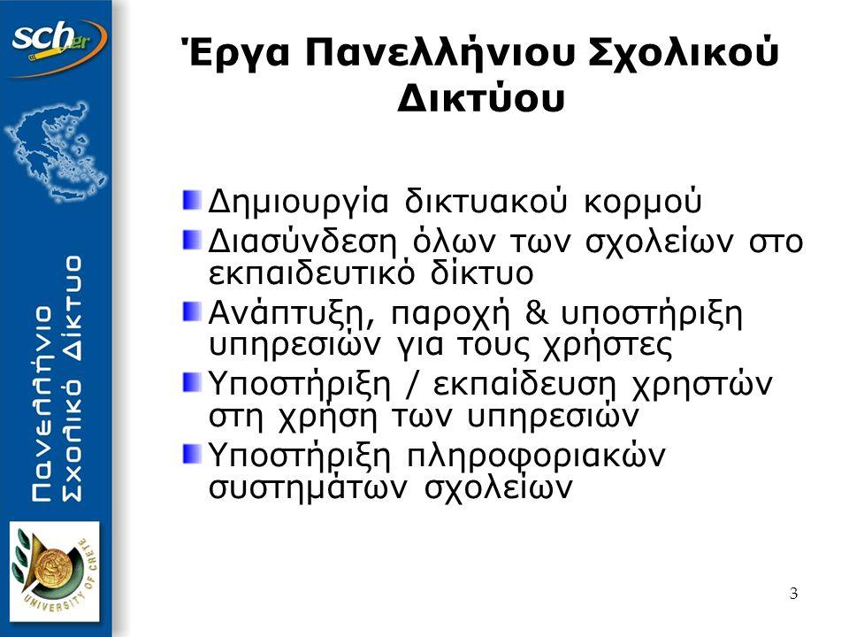 Έργα Πανελλήνιου Σχολικού Δικτύου