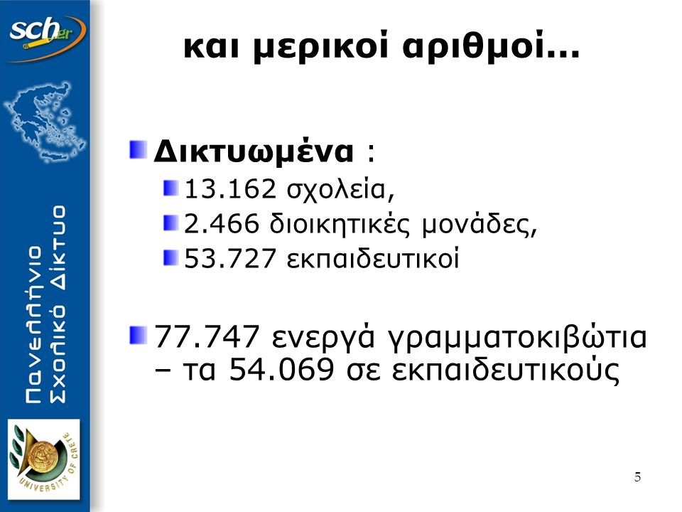 και μερικοί αριθμοί... Δικτυωμένα :