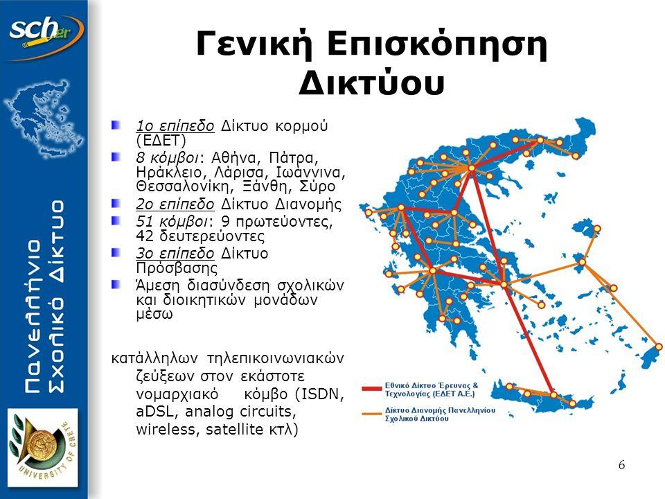 Γενική Επισκόπηση Δικτύου