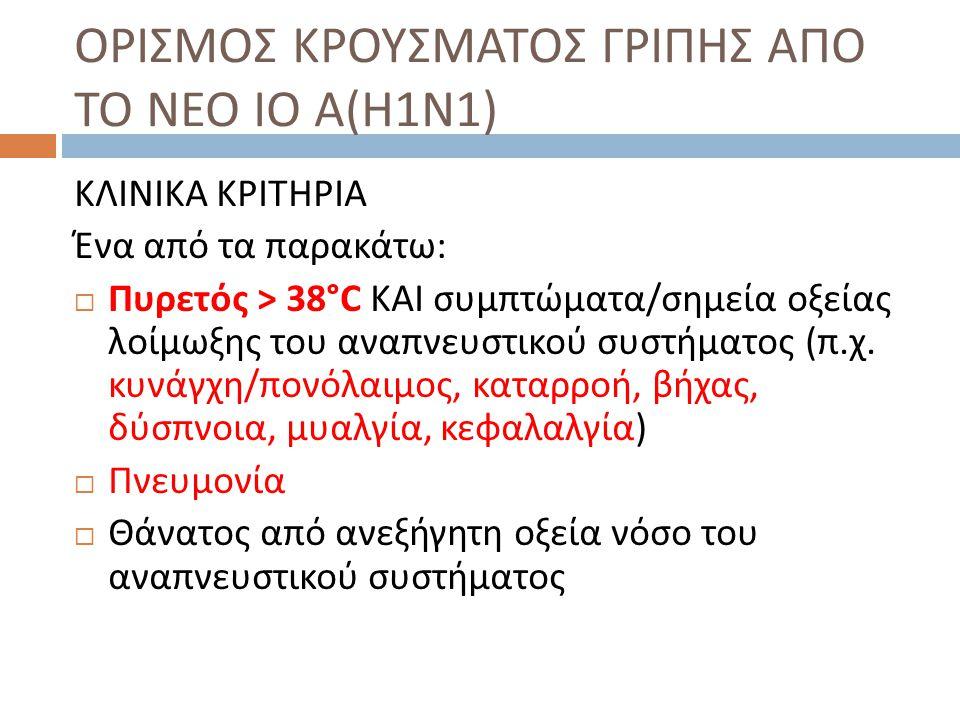 ΟΡΙΣΜΟΣ ΚΡΟΥΣΜΑΤΟΣ ΓΡΙΠΗΣ ΑΠΟ TO ΝΕΟ ΙΟ Α(Η1Ν1)