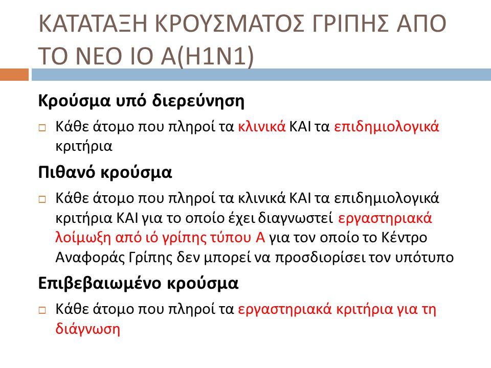ΚΑΤΑΤΑΞΗ ΚΡΟΥΣΜΑΤΟΣ ΓΡΙΠΗΣ ΑΠΟ ΤΟ ΝΕΟ ΙΟ Α(Η1Ν1)