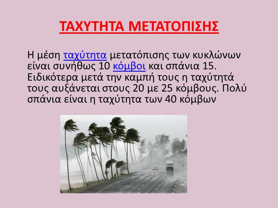 ΤΑΧΥΤΗΤΑ ΜΕΤΑΤΟΠΙΣΗΣ