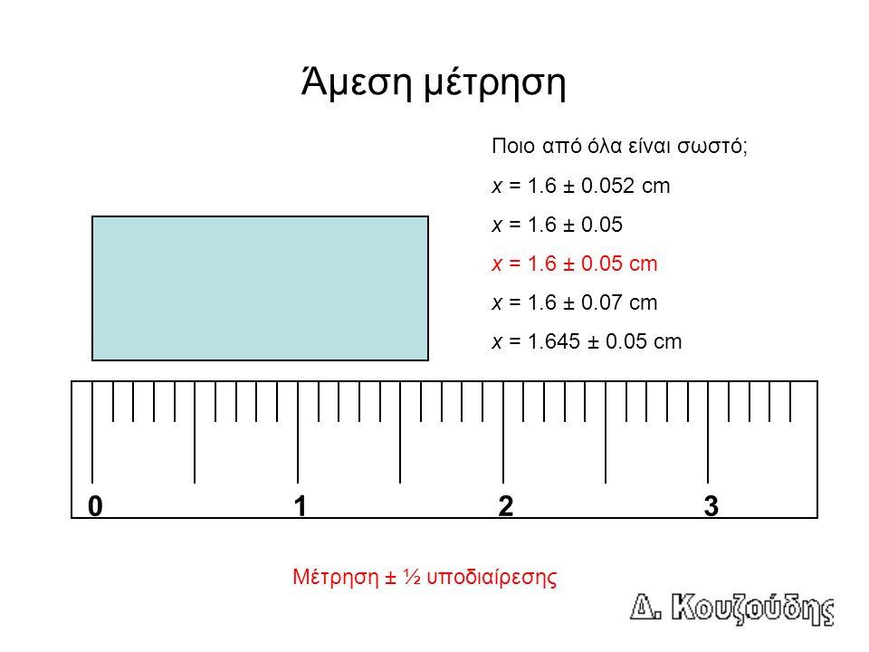 Άμεση μέτρηση 1 2 3 Ποιο από όλα είναι σωστό; x = 1.6 ± 0.052 cm