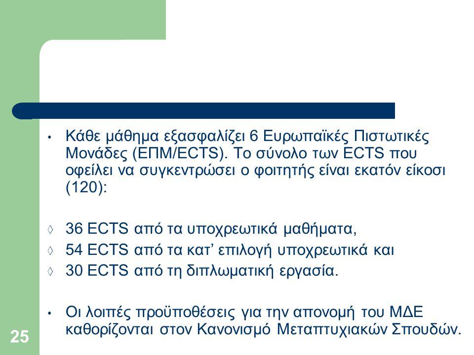Κάθε μάθημα εξασφαλίζει 6 Ευρωπαϊκές Πιστωτικές Μονάδες (ΕΠΜ/ECTS)
