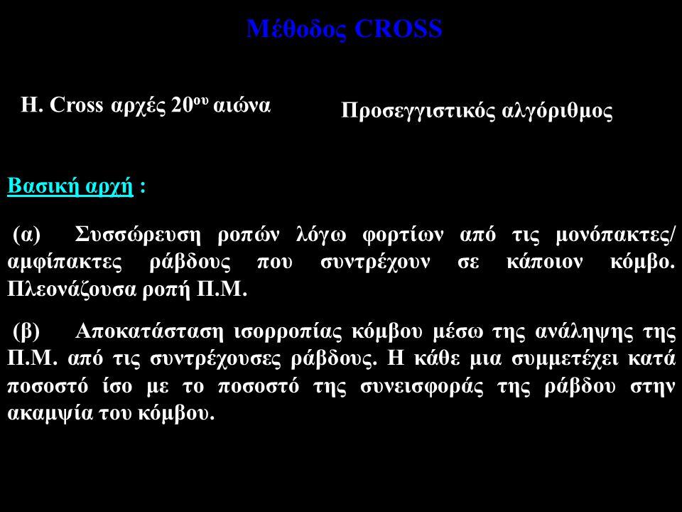 Μέθοδος CROSS H. Cross αρχές 20ου αιώνα Προσεγγιστικός αλγόριθμος