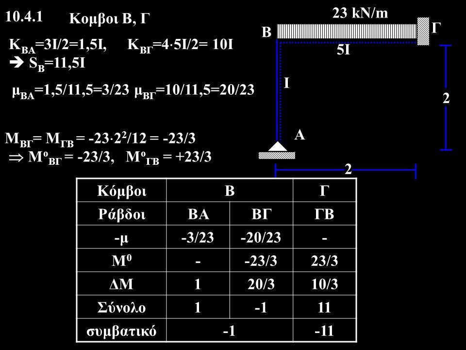 10.4.1 2. A. I. 5I. Γ. B. 23 kN/m. Κομβοι Β, Γ. ΚBA=3I/2=1,5I, ΚΒΓ=45I/2= 10I.  SB=11,5I.