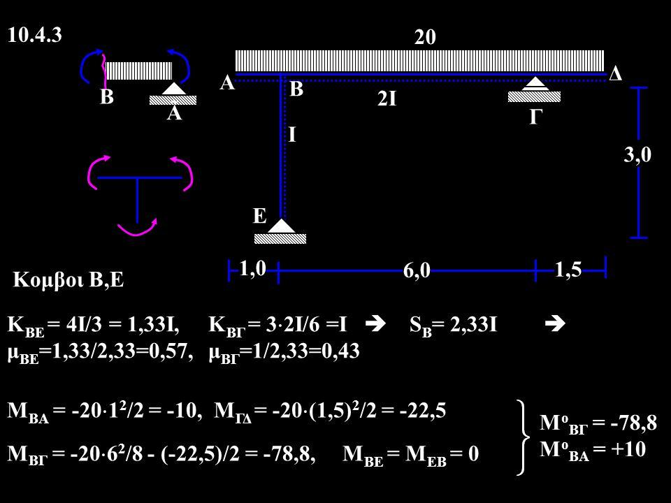 10.4.3 3,0. 6,0. A. I. 2I. Γ. B. E. 20. 1,5. 1,0. Δ. B. Ã. Κομβοι Β,E.
