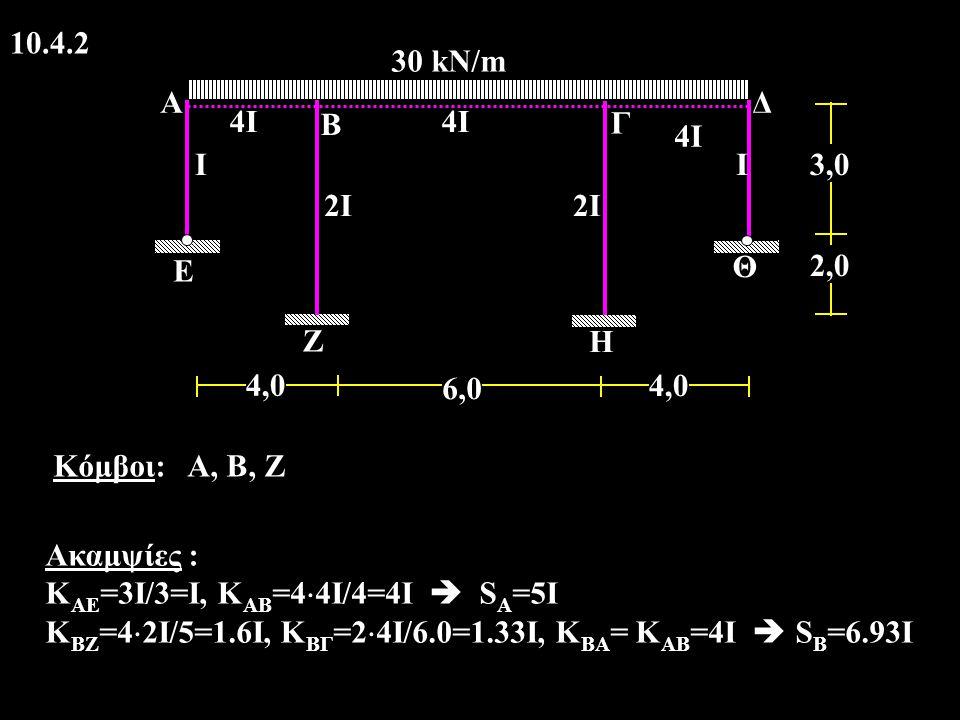 10.4.2 A. 4Ι. Β. Γ. 30 kN/m. 6,0. 4,0. Η. Ε. Ζ. Θ. Δ. 2Ι. Ι. 2,0. 3,0. Κόμβοι: Α, Β, Ζ.
