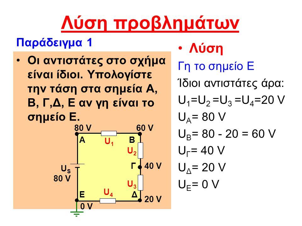 Λύση προβλημάτων Λύση Παράδειγμα 1 Γη το σημείο Ε
