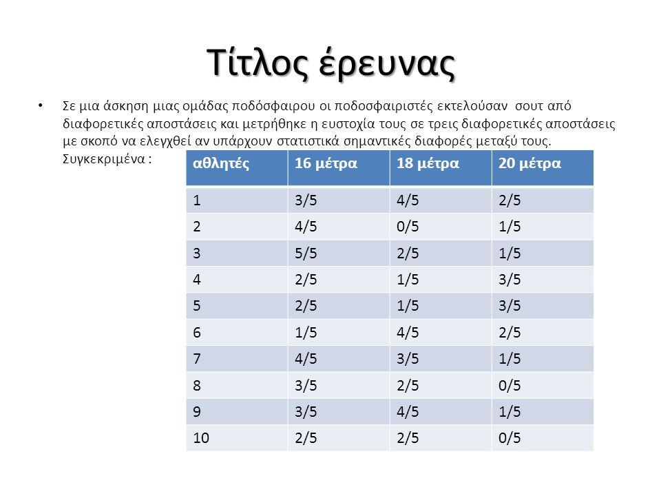 Τίτλος έρευνας αθλητές 16 μέτρα 18 μέτρα 20 μέτρα 1 3/5 4/5 2/5 2 0/5