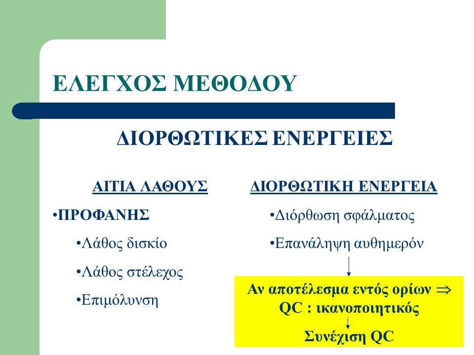 ΔΙΟΡΘΩΤΙΚΕΣ ΕΝΕΡΓΕΙΕΣ