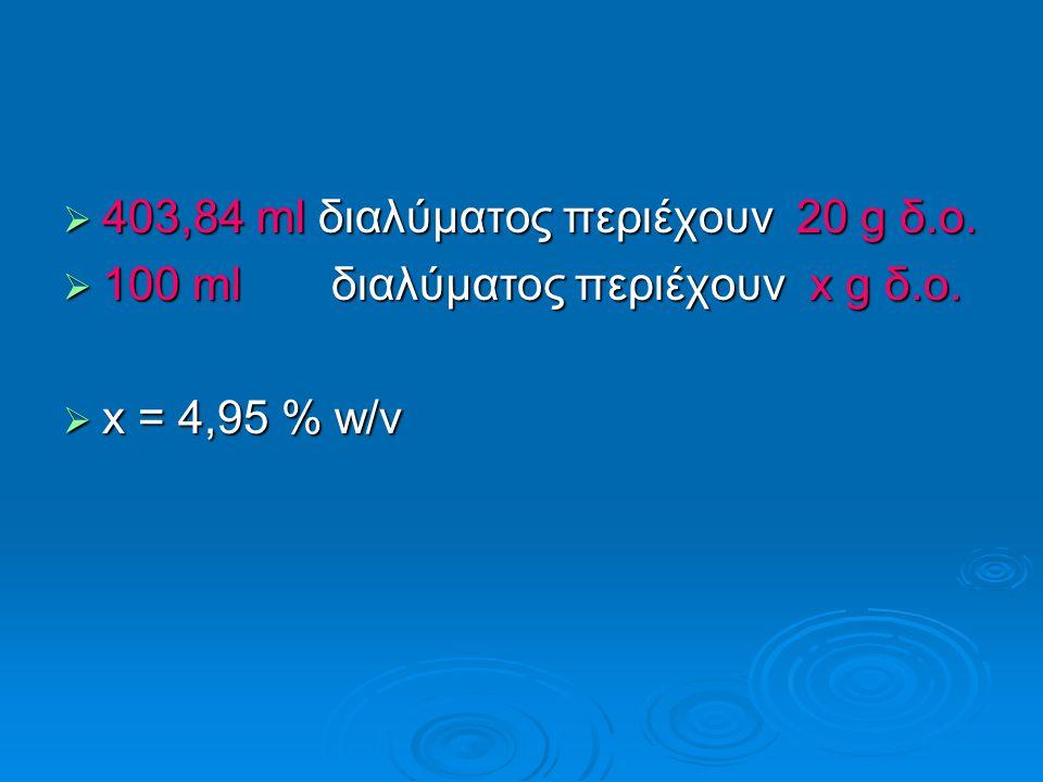 403,84 ml διαλύματος περιέχουν 20 g δ.ο.