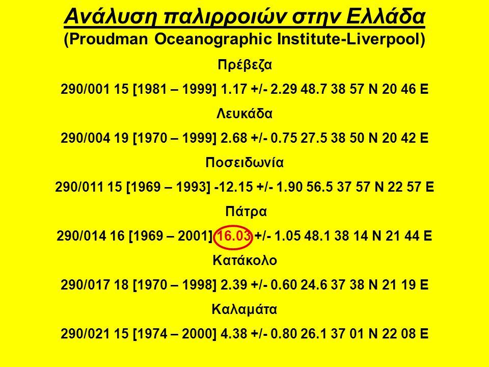 Ανάλυση παλιρροιών στην Ελλάδα