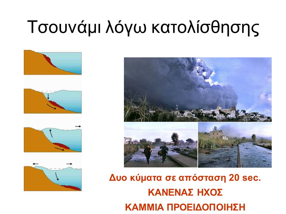 Τσουνάμι λόγω κατολίσθησης