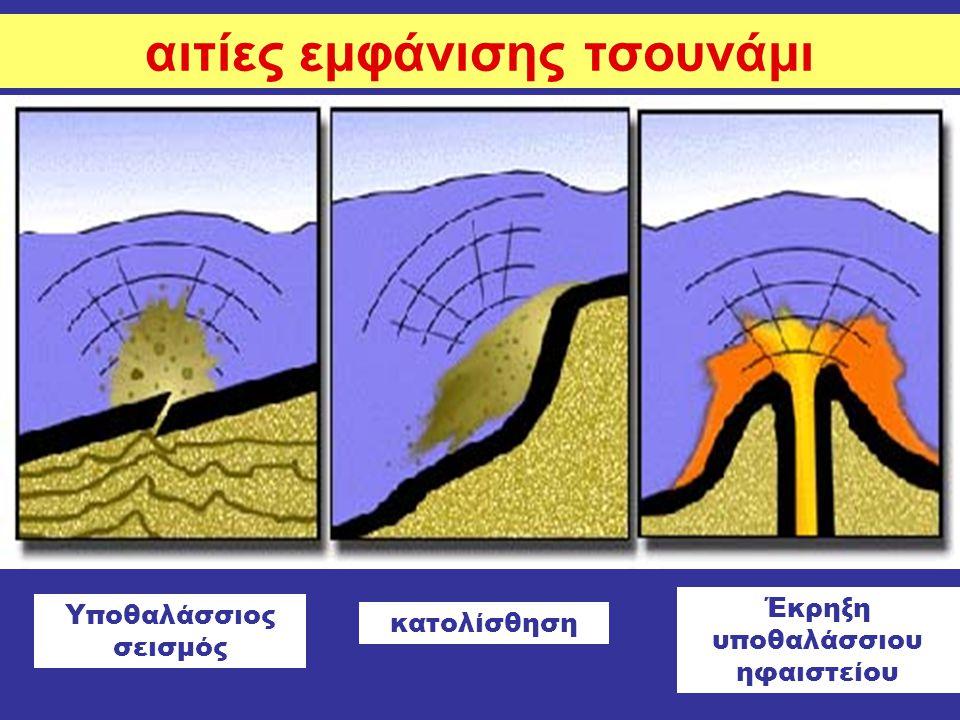 αιτίες εμφάνισης τσουνάμι Έκρηξη υποθαλάσσιου ηφαιστείου