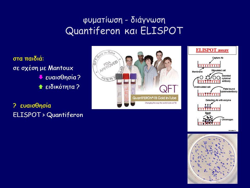φυματίωση - διάγνωση Quantiferon και ELISPOT