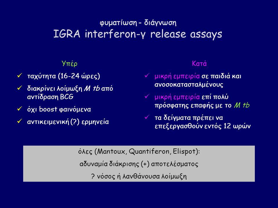 φυματίωση - διάγνωση IGRA interferon-γ release assays