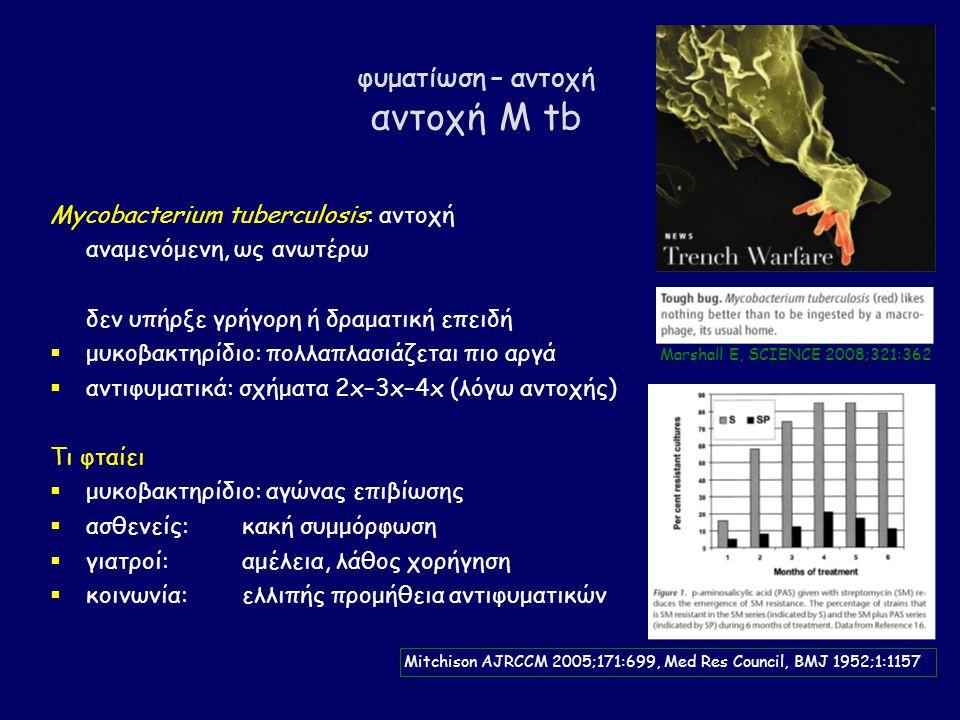φυματίωση – αντοχή αντοχή M tb
