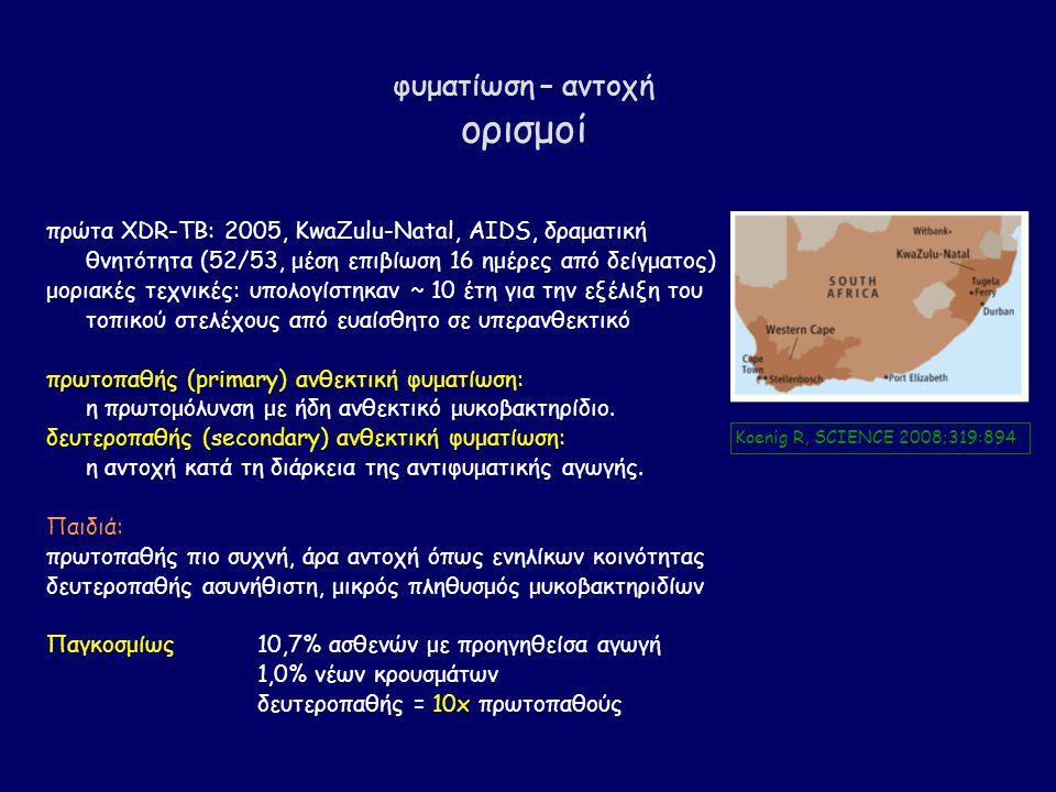 φυματίωση – αντοχή ορισμοί