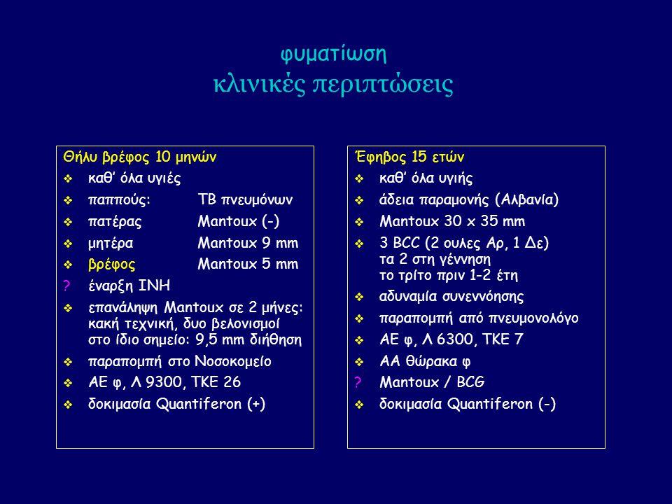 φυματίωση κλινικές περιπτώσεις