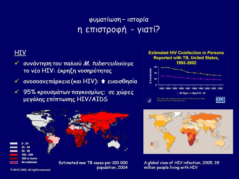φυματίωση – ιστορία η επιστροφή - γιατί