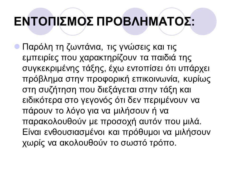 ΕΝΤΟΠΙΣΜΟΣ ΠΡΟΒΛΗΜΑΤΟΣ: