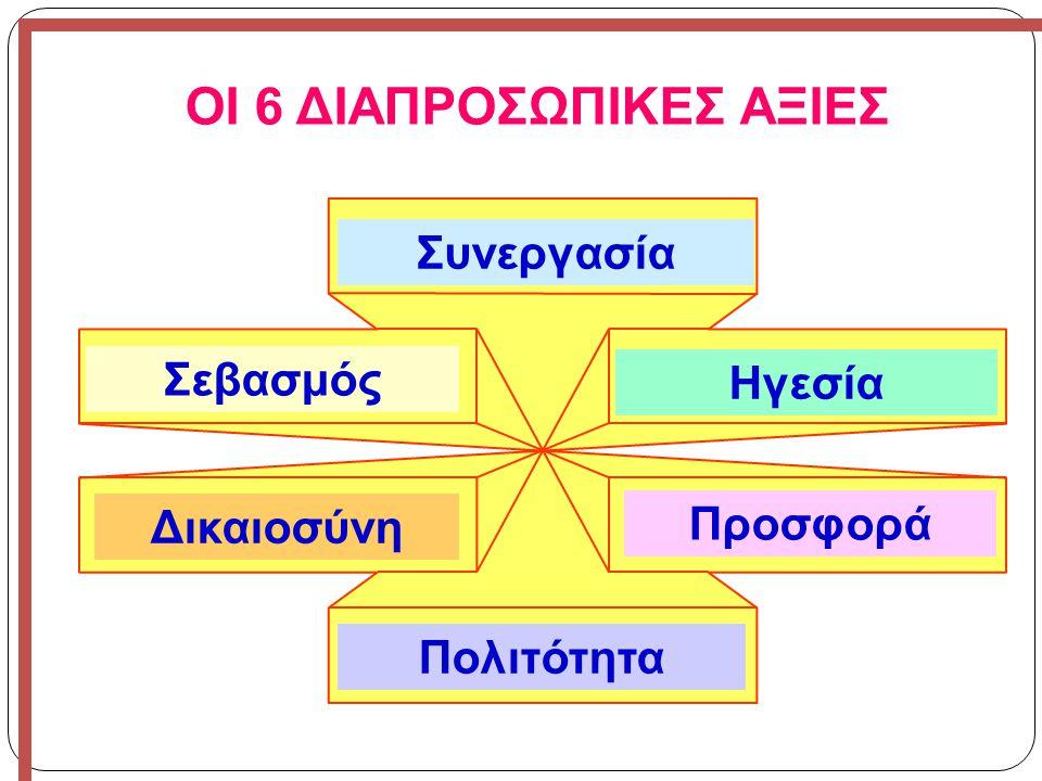 ΟΙ 6 ΔΙΑΠΡΟΣΩΠΙΚΕΣ ΑΞΙΕΣ