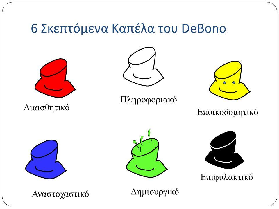 6 Σκεπτόμενα Καπέλα του DeBono