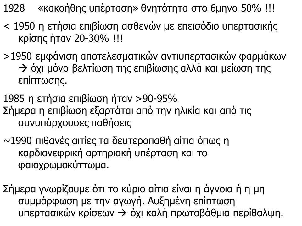 «κακοήθης υπέρταση» θνητότητα στο 6μηνο 50% !!!