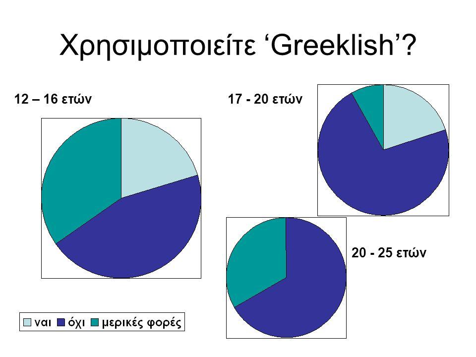 Χρησιμοποιείτε 'Greeklish'