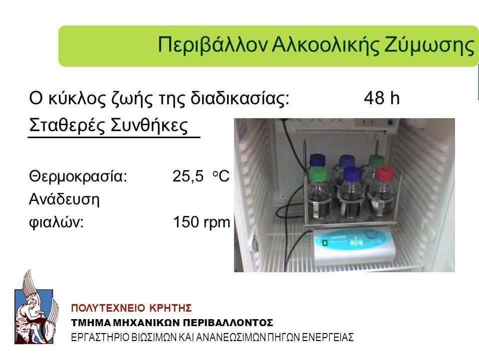 Περιβάλλον Αλκοολικής Ζύμωσης